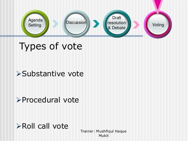 Agenda Setting  Discussion  Draft resolution & Debate  Types of vote Substantive vote Procedural vote Roll call vote  T...