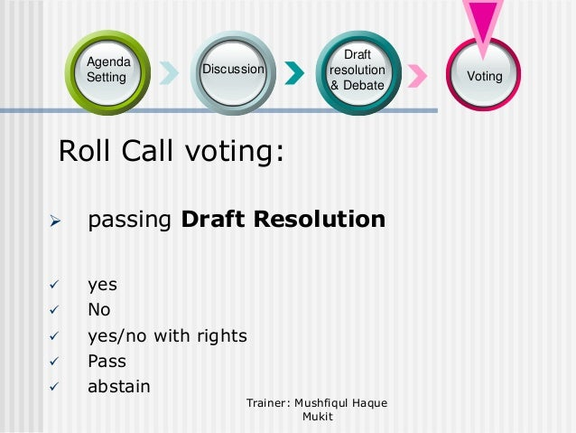Agenda Setting  Discussion  Draft resolution & Debate  Roll Call voting:         passing Draft Resolution yes No yes...