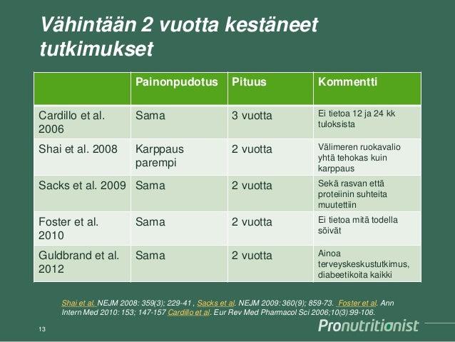 atkinsin dieetti Pietarsaari