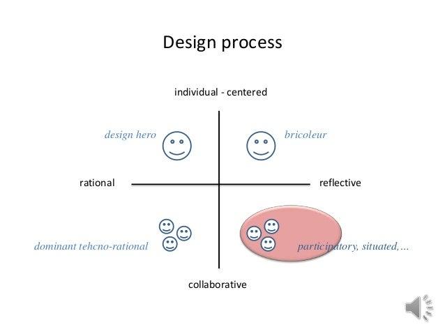 Muotoilututkimus1(2) heijasteet 2017 Slide 3