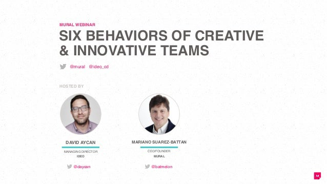 SIX BEHAVIORS OF CREATIVE & INNOVATIVE TEAMS MURAL WEBINAR HOSTED BY DAVID AYCAN MANAGING DIRECTOR IDEO @daycan MARIANO SU...