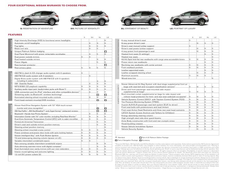 2012 Nissan Murano Brochure