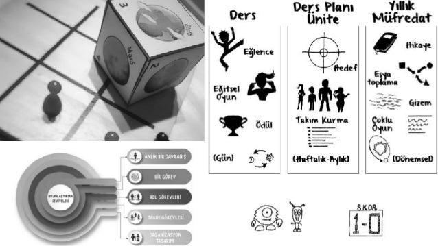 Sensitivity: Public Playtest 1. Level: Pullarda kırma yok, karşıya ilk varan kazanır. Oyna! Playtest 2. Level: Pullar üst...