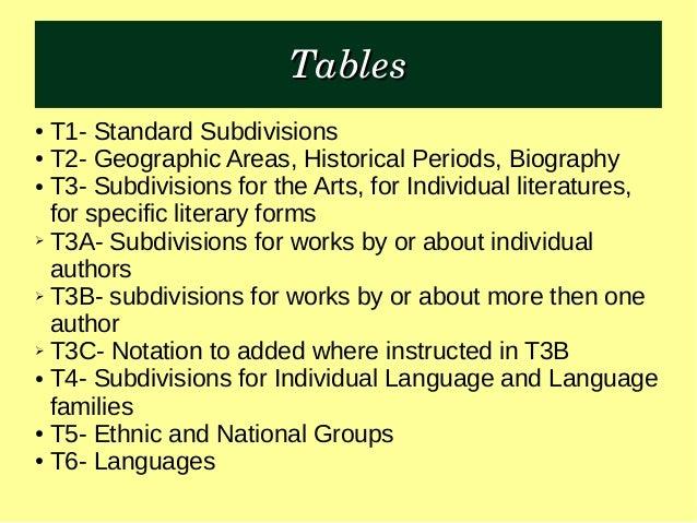Dewey Decimal Classification Brief Information of DDC