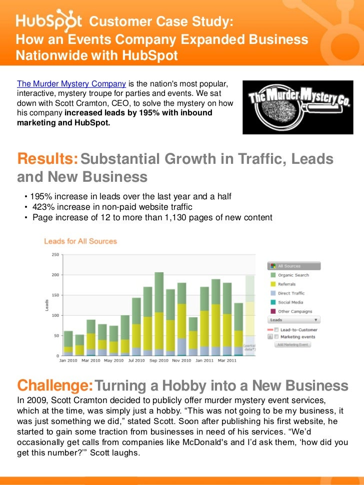Customer Case Study:How an Events Company Expanded BusinessNationwide with HubSpotThe Murder Mystery Company is the nation...
