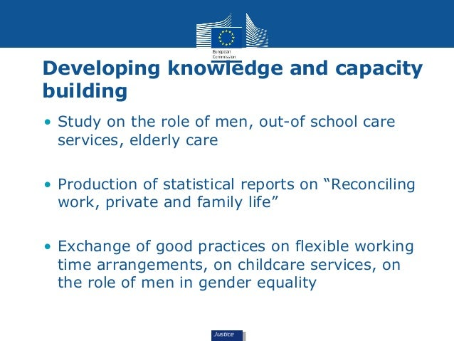 Developing knowledge and capacity  building  • Study on the role of men, out-of school care  services, elderly care  • Pro...
