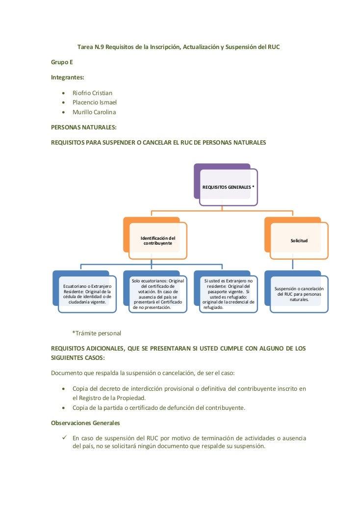 Tarea N.9 Requisitos de la Inscripción, Actualización y Suspensión del RUCGrupo EIntegrantes:       Riofrio Cristian    ...