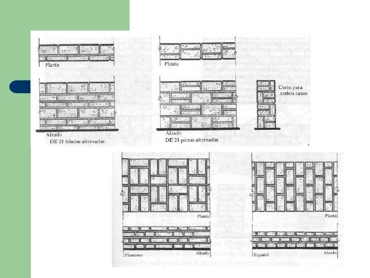 Muros y refuerzos de muros - Tipos de muros ...