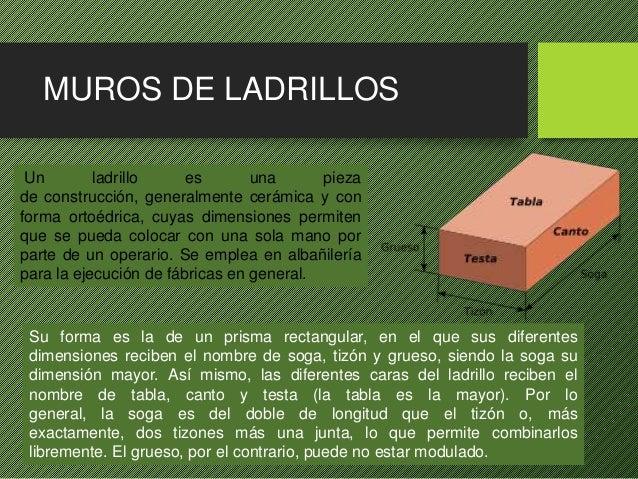 Muros cadenas y castillos - Precio de ladrillos huecos del 12 ...