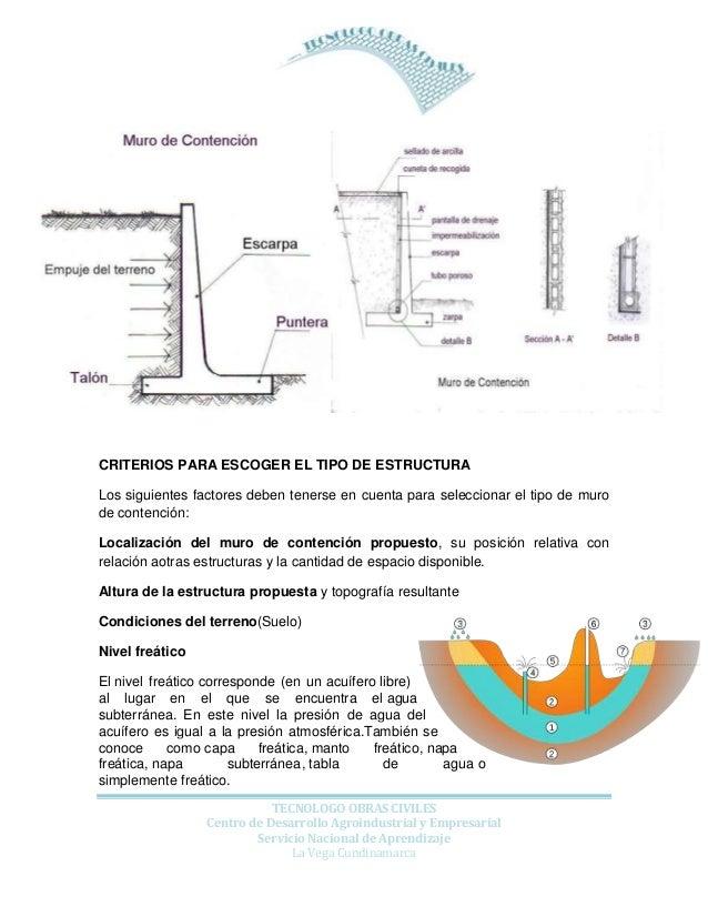 Murosdecontencion 121102183523 phpapp01 for Factores para seleccionar el terreno para el vivero
