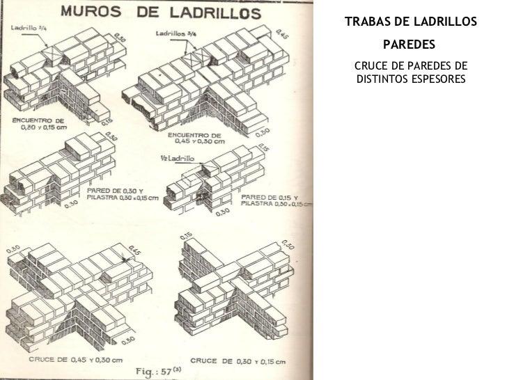 Muros de ladrillo - Clases de ladrillos ...
