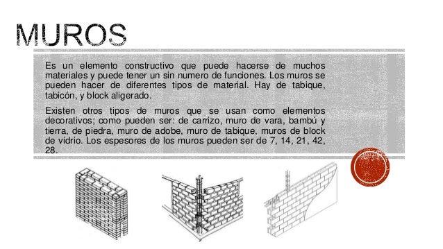 Muros y castillos Tipos de muros