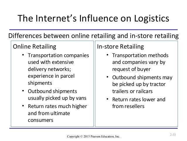 what is logistics pdf