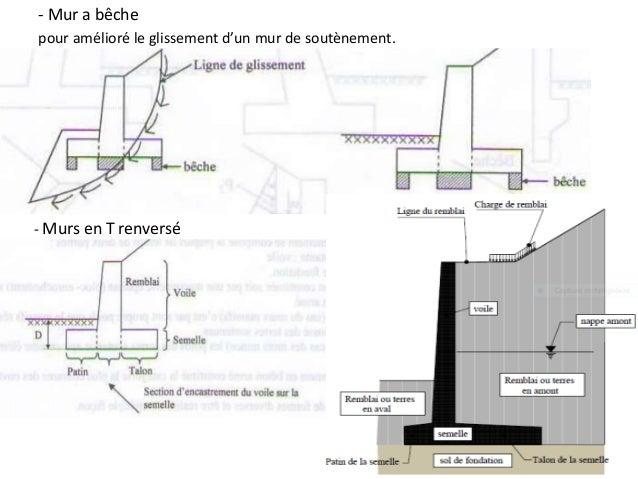 Murs de soutenements - Mur de soutenement en beton ...
