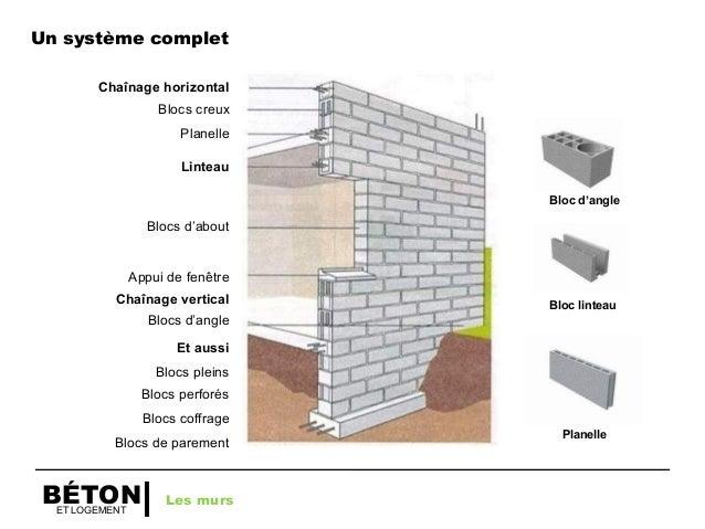 Marvelous appui de fenetre beton 11 murs planchers for Poser un appui de fenetre prefabrique