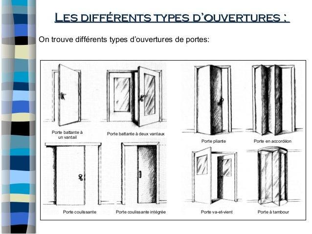 Different Type De Mur murs rideaux et menuiserie