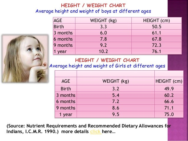 Average Weight And Height Of A 9 Month Old Baby Girl Average Height