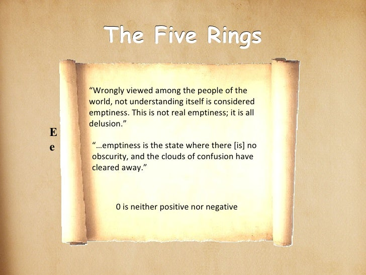 Talk:The Book of Five Rings