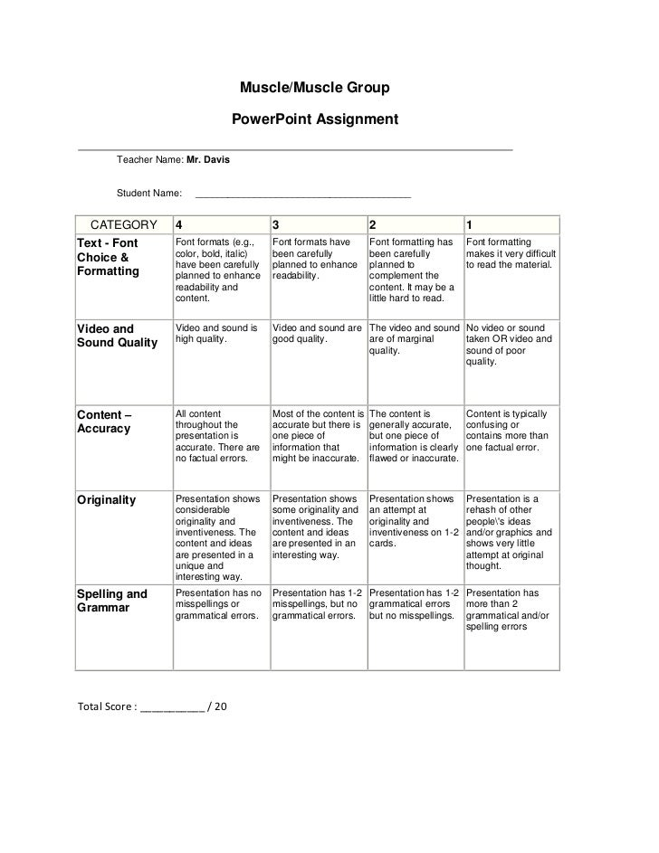 Muscle Groups And Exercises Rubric