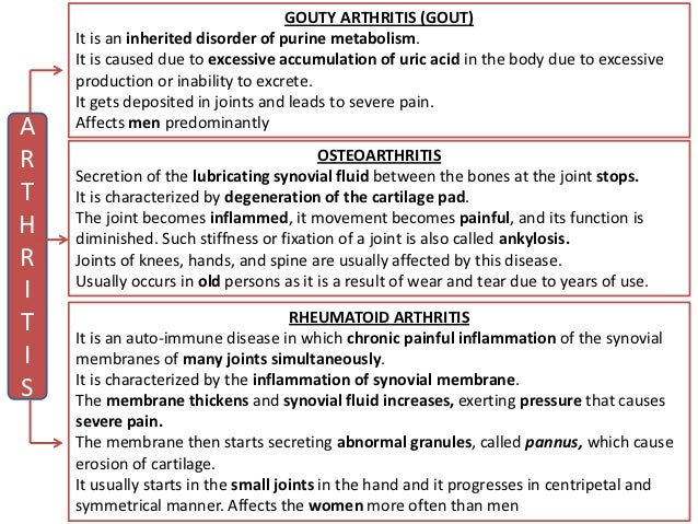 affects of osteoporosis osteoarthritis and muscular distrophy essay Keywords duchenne muscular dystrophy bone health osteoporosis fracture  vitamin d  corticosteroids have varied and complex effects on bone health.