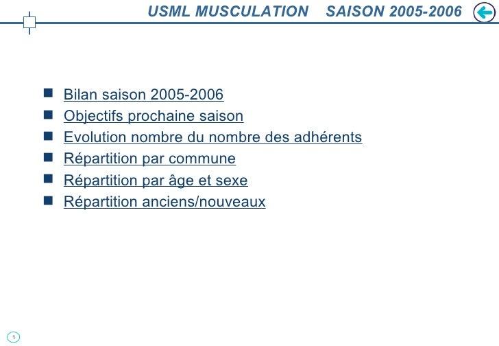 USML MUSCULATION  SAISON 2005-2006 <ul><ul><li>Bilan saison 2005-2006 </li></ul></ul><ul><ul><li>Objectifs prochaine saiso...
