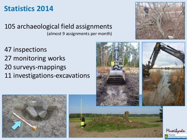 Statistics 2014 105 archaeological field assignments (almost 9 assignments per month) 47 inspections 27 monitoring works 2...