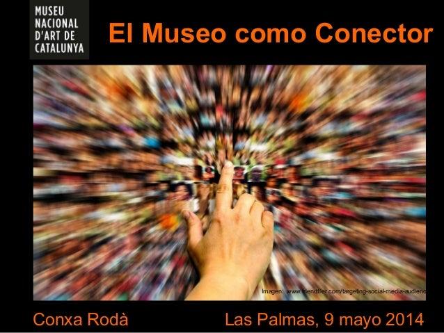 El Museo como Conector Conxa Rodà Las Palmas, 9 mayo 2014 Imagen: www.friendfiler.com/targeting-social-media-audience