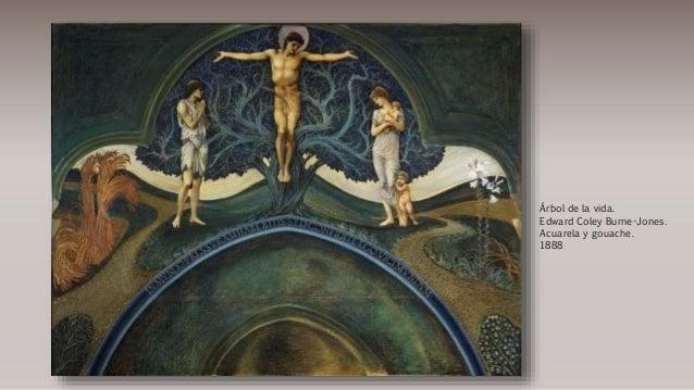 Árbol de la vida. Edward Coley Burne-Jones. Acuarela y gouache. 1888
