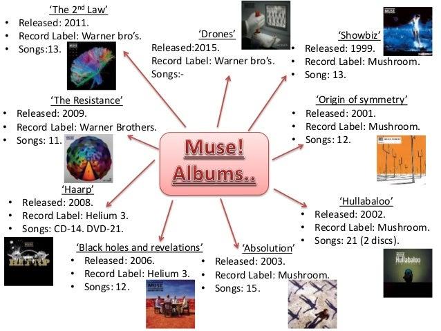 Muse Showbiz Origin Symmetry Absolution Black Holes Revelations ...