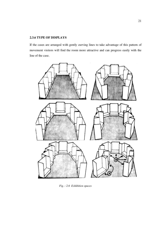 Dissertation _ Museum page 35