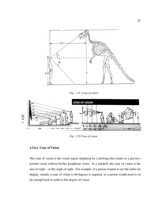 Dissertation _ Museum page 37