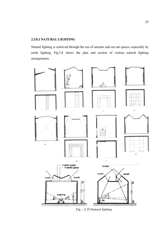 Dissertation _ Museum page 39