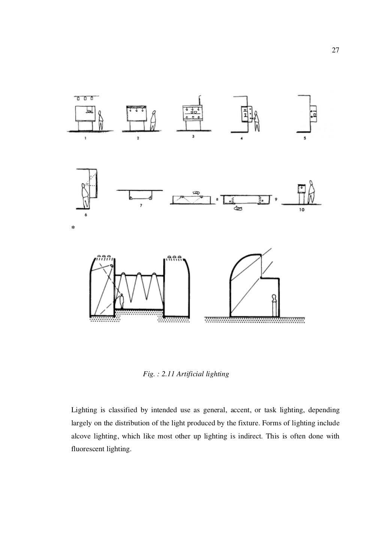 Dissertation _ Museum page 41