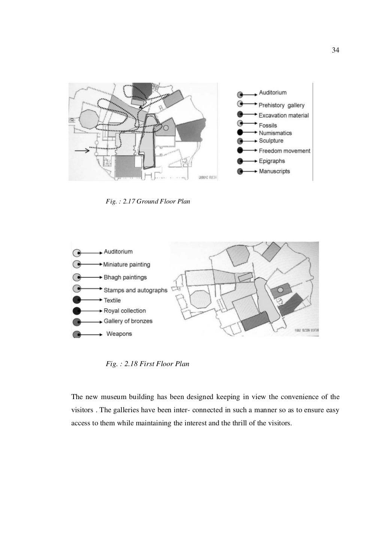 Dissertation _ Museum page 48