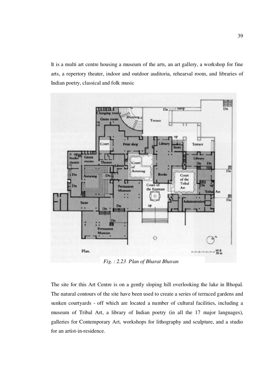 Dissertation _ Museum page 53