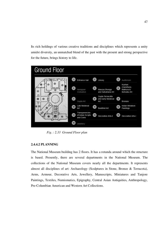 Dissertation _ Museum page 61