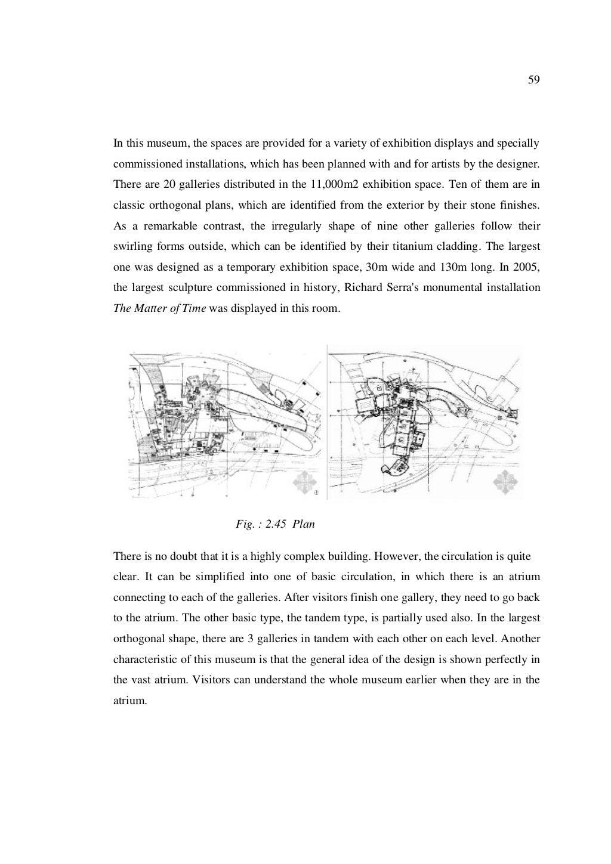 Dissertation _ Museum page 73