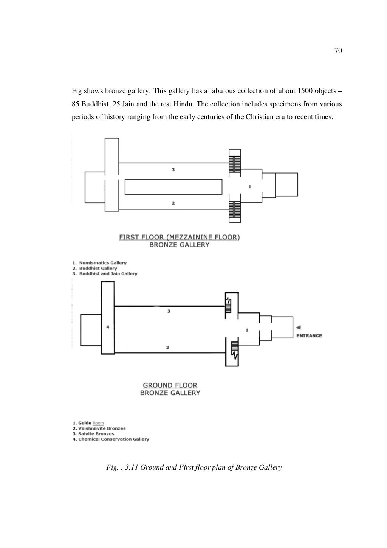 Dissertation _ Museum page 84