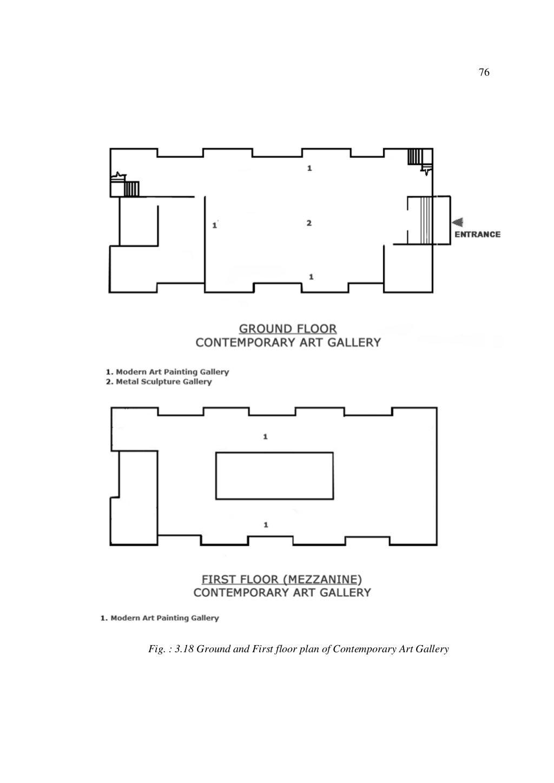 Dissertation _ Museum page 90
