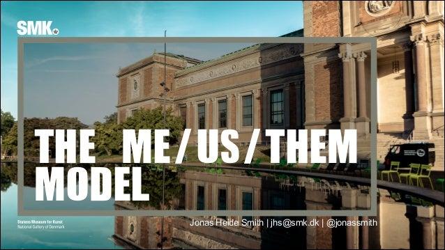 THE ME/US/THEM  MODEL Jonas Heide Smith | jhs@smk.dk | @jonassmith