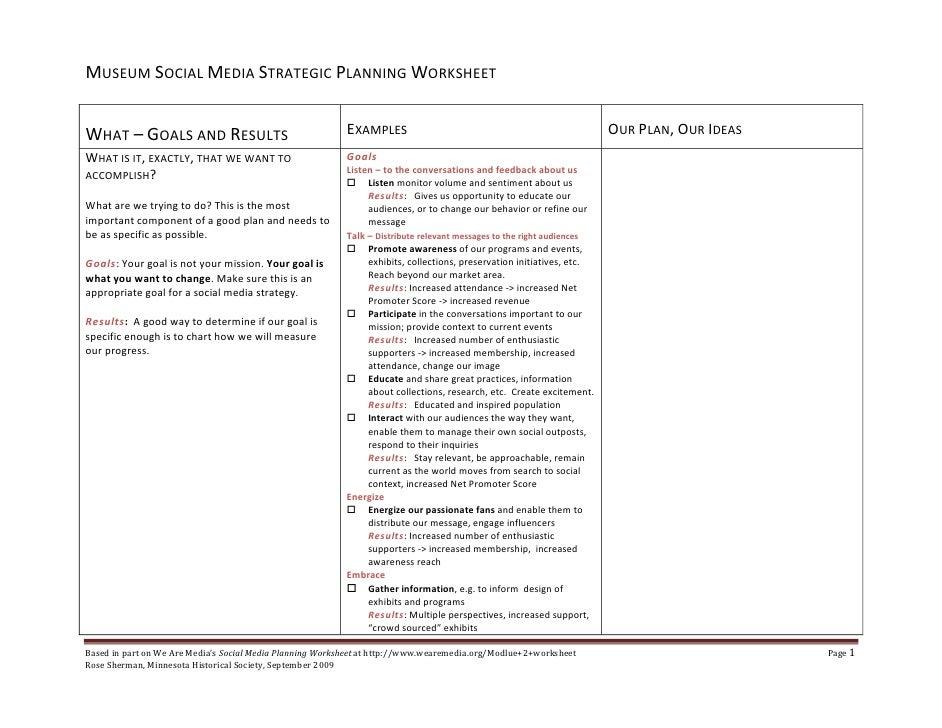 social media strategies examples