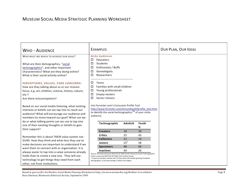 Worksheets Strategic Planning Worksheet museum social media planning worksheet 2 strategic worksheet