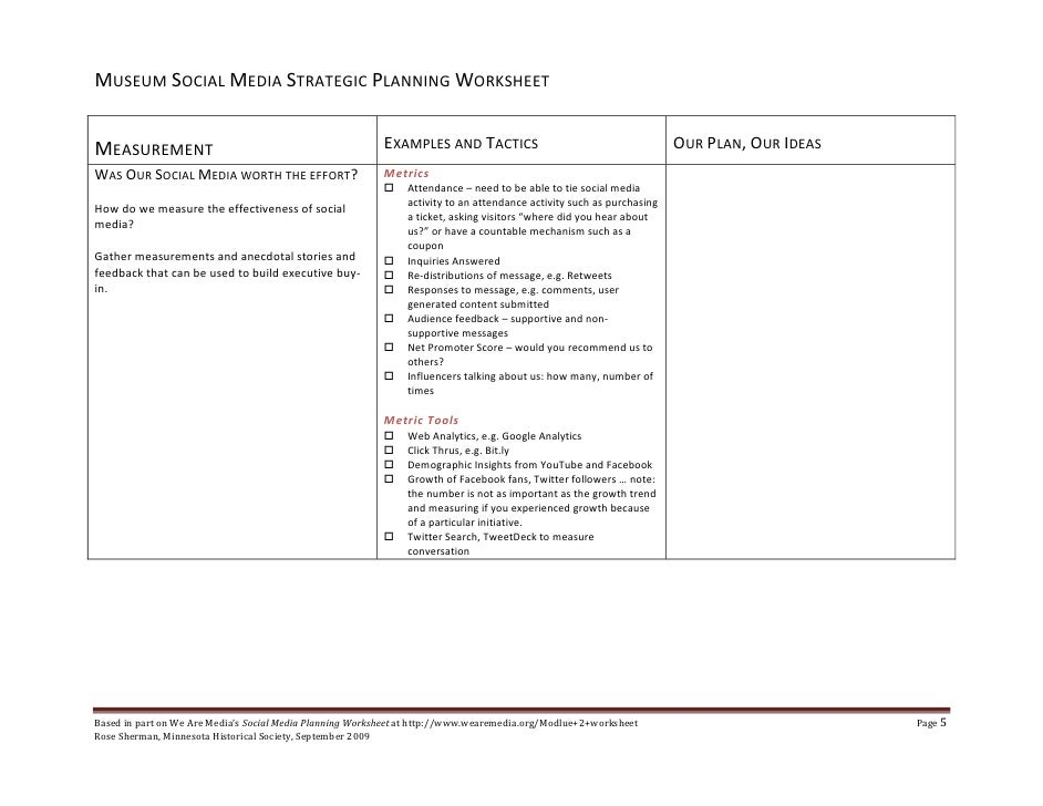 Museum Social Media Planning Worksheet