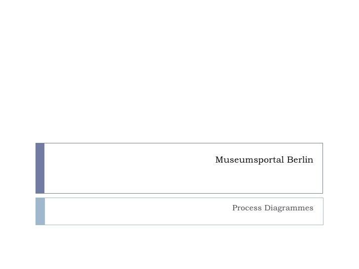 Museumsportal Berlin<br />Process Diagrammes<br />
