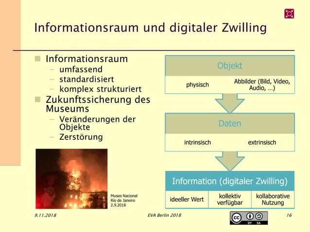 Informationsraum und digitaler Zwilling  Informationsraum – umfassend – standardisiert – komplex strukturiert  Zukunftss...