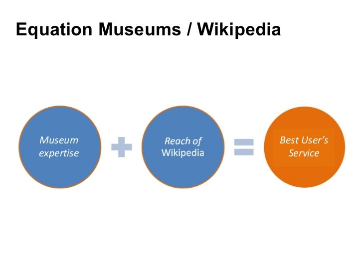 Equation Museums / Wikipedia Museum expertise Best User's Service