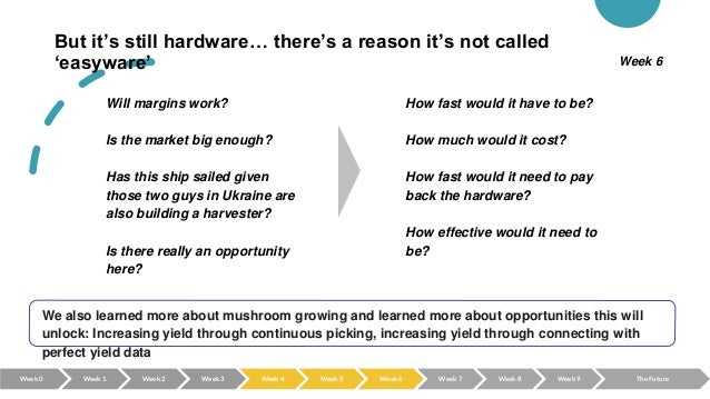 Will margins work? Is the market big enough? Has this ship sailed given those two guys in Ukraine are also building a harv...