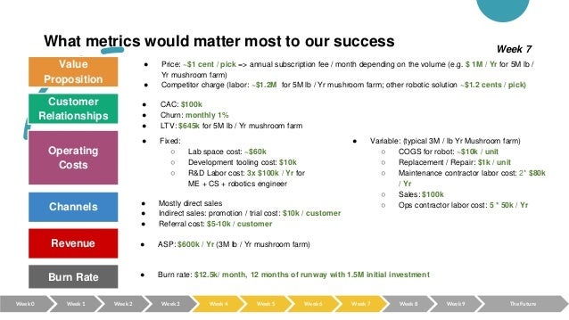 What metrics would matter most to our success ● Price: ~$1 cent / pick => annual subscription fee / month depending on the...