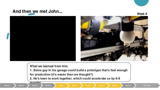 What we learned from him: 1. Some guy in his garage could build a prototype that's fast enough for production (it's easier...