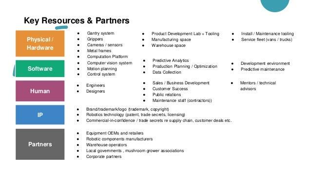 Key Resources & Partners Physical / Hardware ● Gantry system ● Grippers ● Cameras / sensors ● Metal frames ● Computation P...